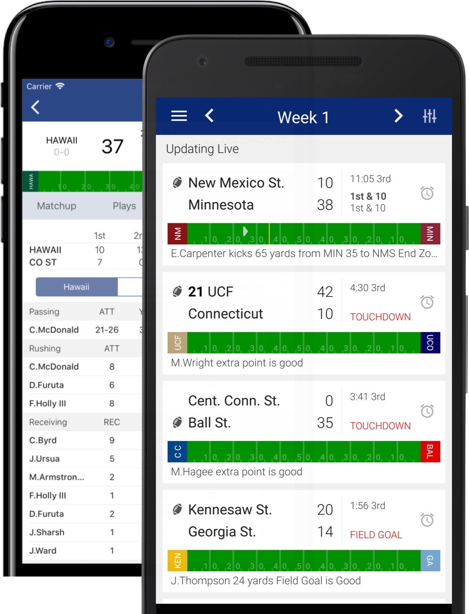 College Football Scores App: Live FBS college game scores, stats, plays & notifications for iPhone & Android